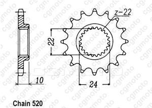 Kit chaine Bmw F 650 F/St